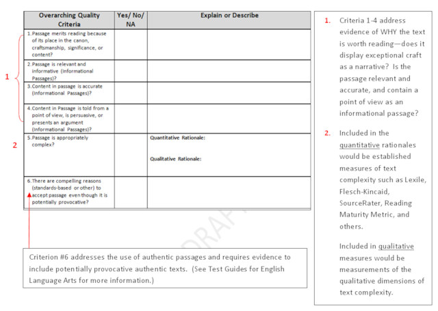 NYS Passage Selection Resources Sample Annotated Text